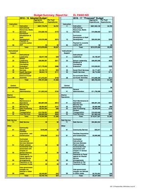 Episd Calendar 2022.Budget External Financial Management Office Required Web Postings